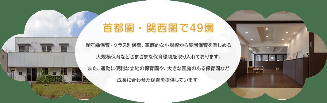 首都圏・関西圏で48園 東京都と神奈川県県に40施設以上運営、2020年4月には関西圏に5園がオープンします。異年齢保育・クラス別保育、家庭的な小規模から集団保育を楽しめる大規模保育などさまざまな保育環境を取り入れております。また、通勤に便利な立地の保育園や、大きな園庭のある保育園など成長に合わせた保育を提供しています。
